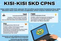Trik Soal Cpns Dan Tips Mengerjakan Soal Cpns