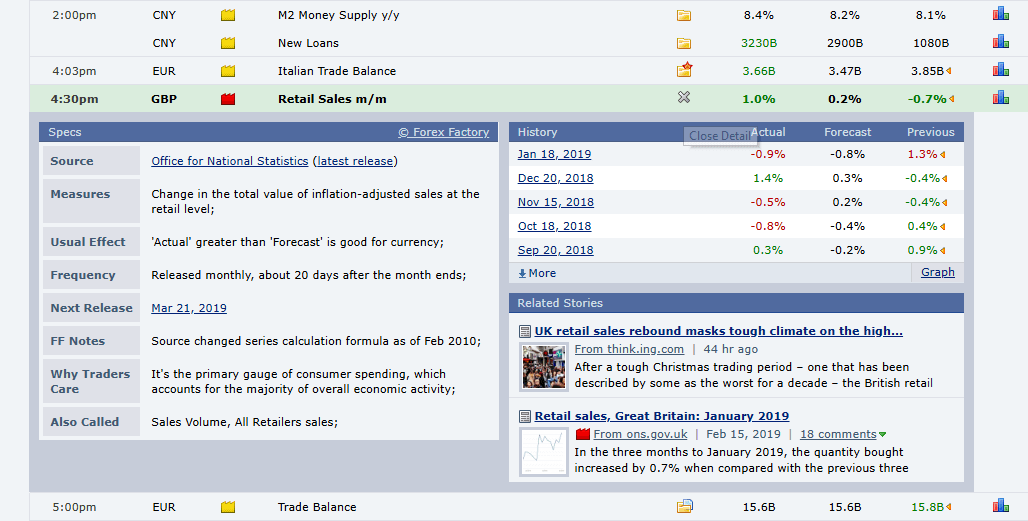 Cara Menggunakan dan Membaca Forex Factory Kalender