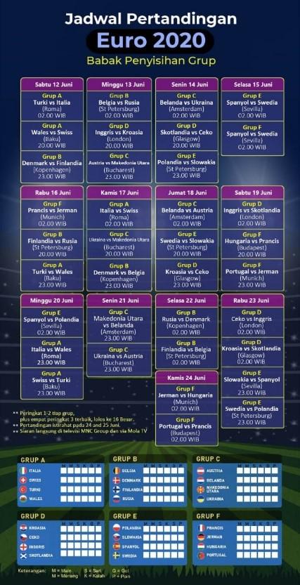 Jadwal Lengkap UEFA EURO 20202021