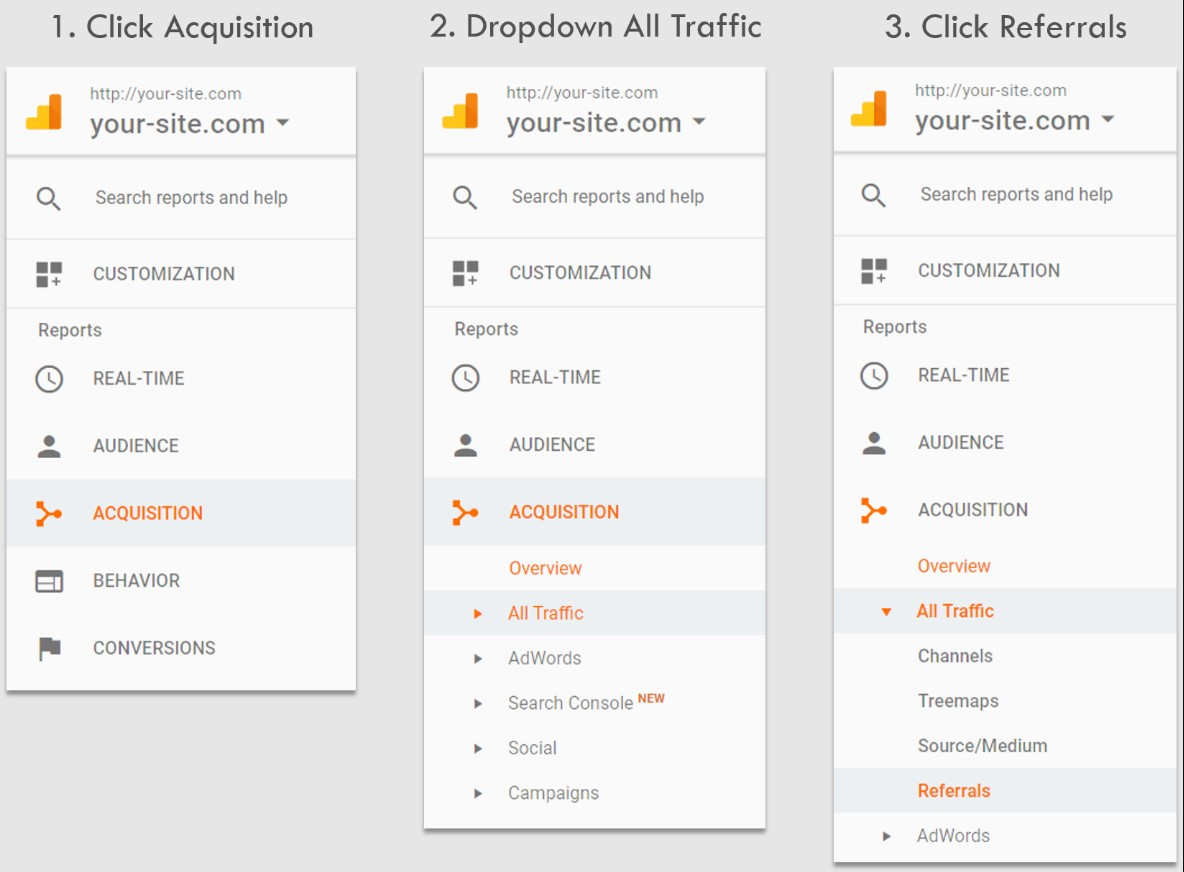 How to Check Backlinks in Google Analytics